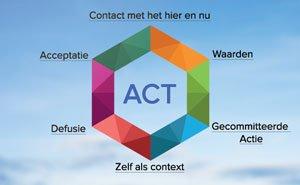 wat is act therapie